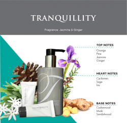 Shampoo / Body Lotion / Body Wash - Tranquillity hotel soap